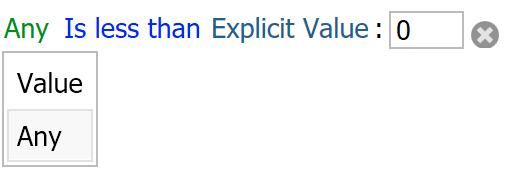 Any vs Value Option