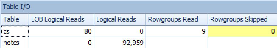 Read/Skipped Rowgroups Screenshot