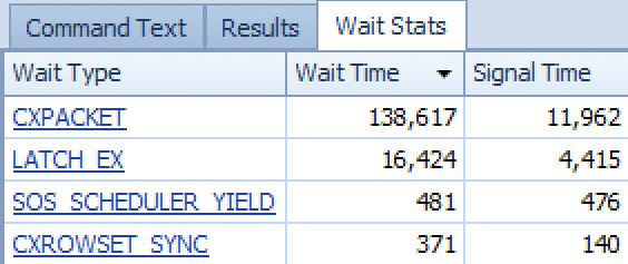 Wait Stats Screenshot