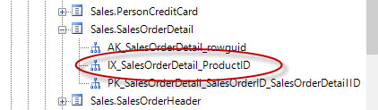 SalesOrderDetail