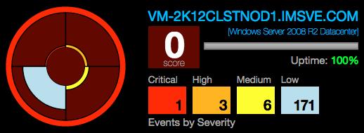 Server Health Status