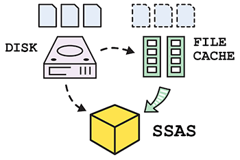 SSAS Sketch