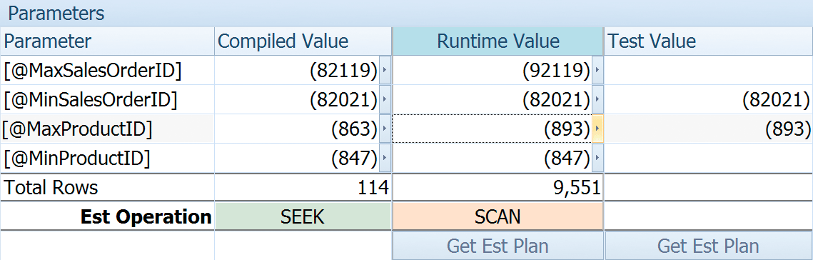 Copying existing parameter values