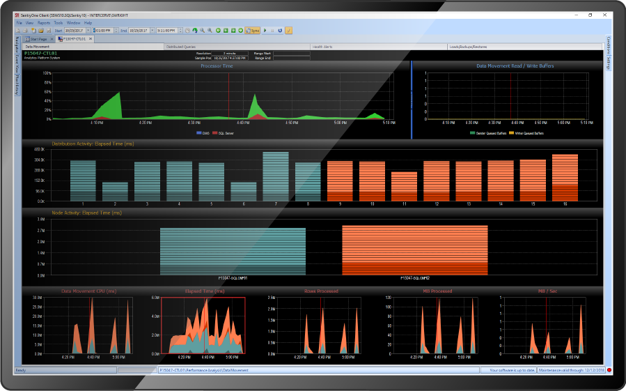 APS Sentry Dashboard