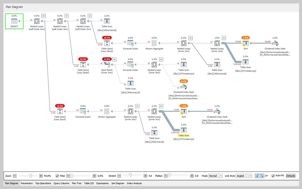 plan-explorer-plan-diagram