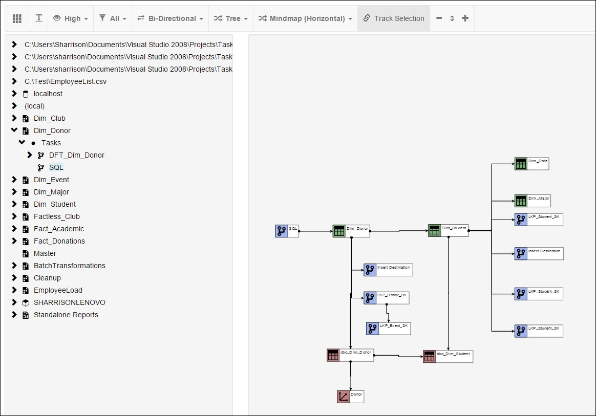 Doc xPress Object Lineage