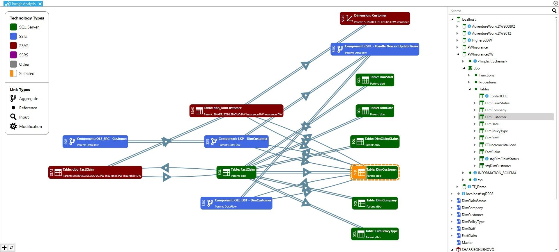 Pragmatic Workbench DOC xPress Server   SentryOne