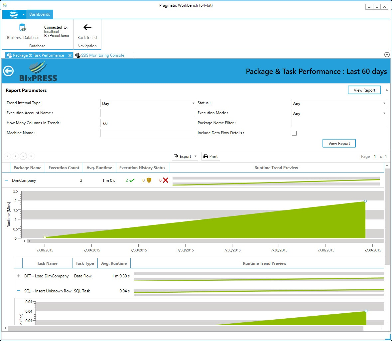 BI xPress Report Performance Monitor