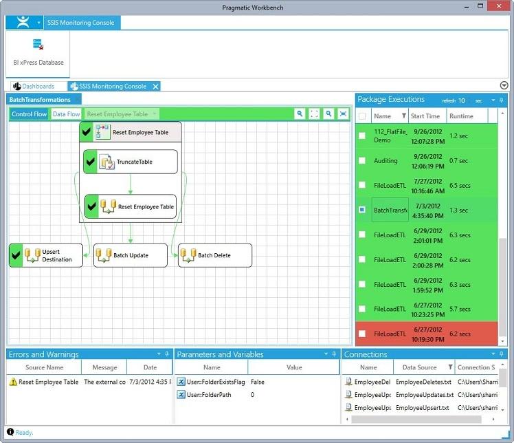 BI xPress Auditing and Monitoring