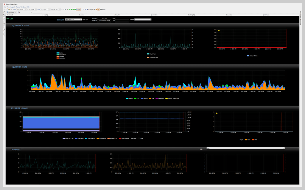 sql-sentry-linux-dashboard
