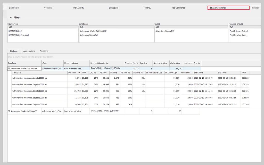 sql-sentry-ssas-usage-totals
