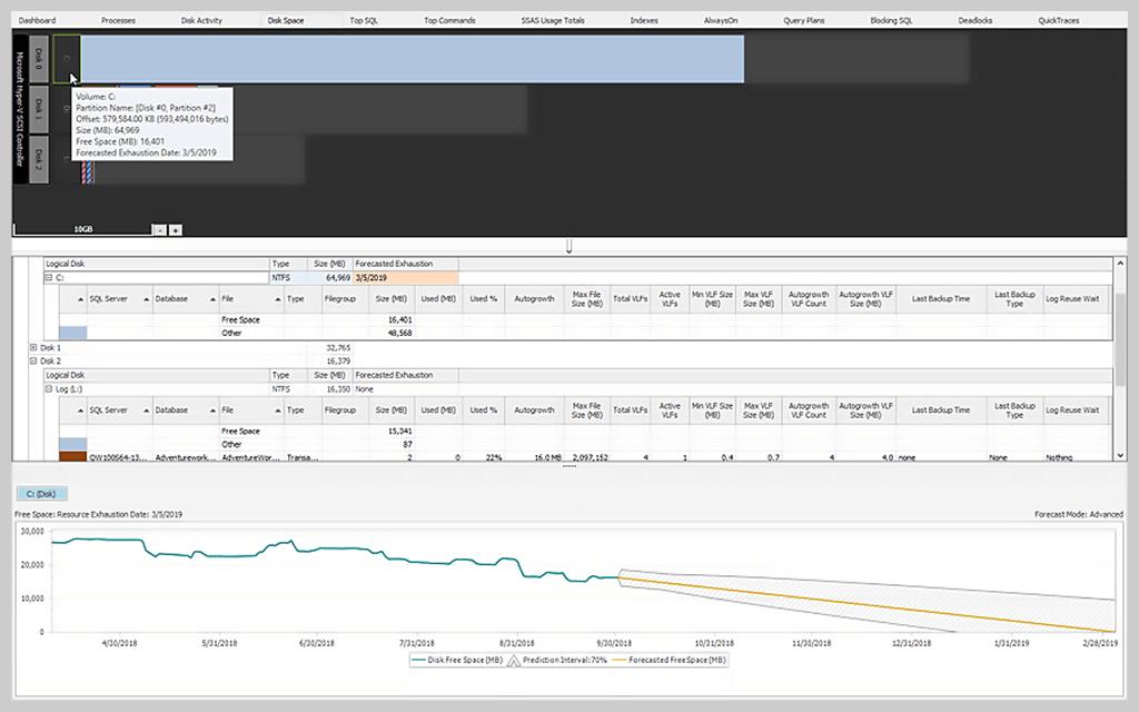 sql-sentry-storage-forecasting-disk-space-tab