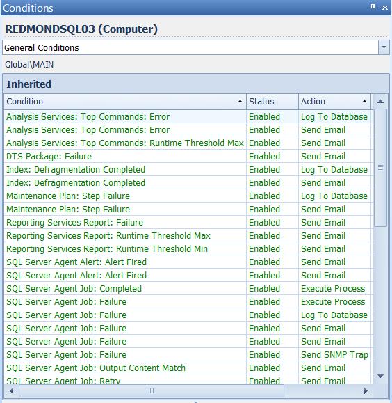 SQL Sentry Condition List