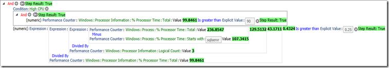SQL Sentry Custom Conditions