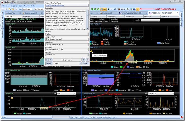 Performance Advisor Dashboard