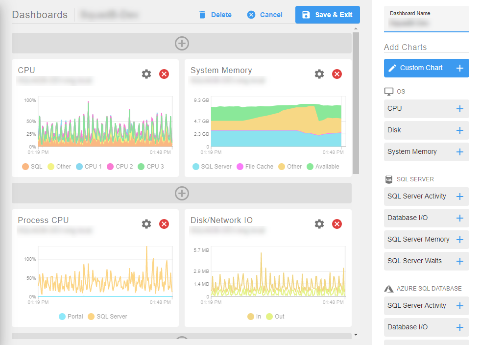 Your Performance Data, Your Way With Custom Charts in SentryOne Portal