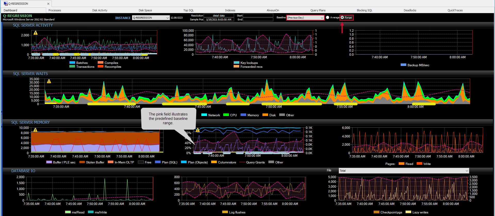 sentryone-performance-analysis-dashboard-baseline-range-example
